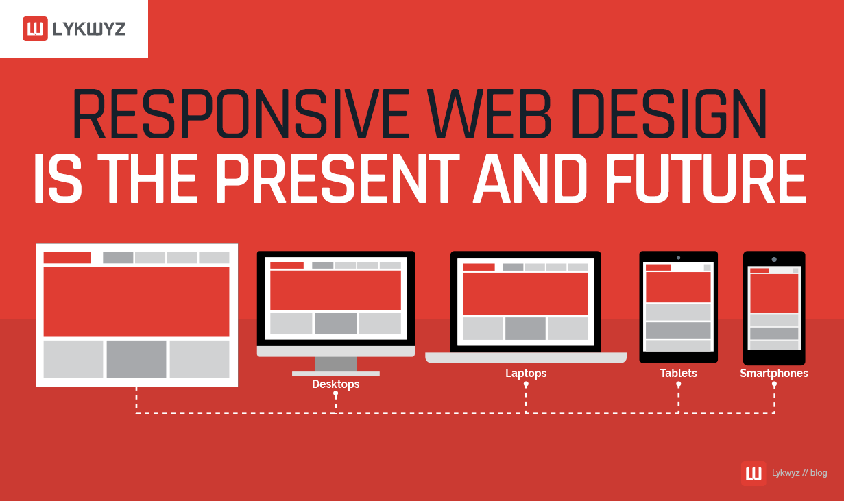 Responsive Web Design Is the Present and Future