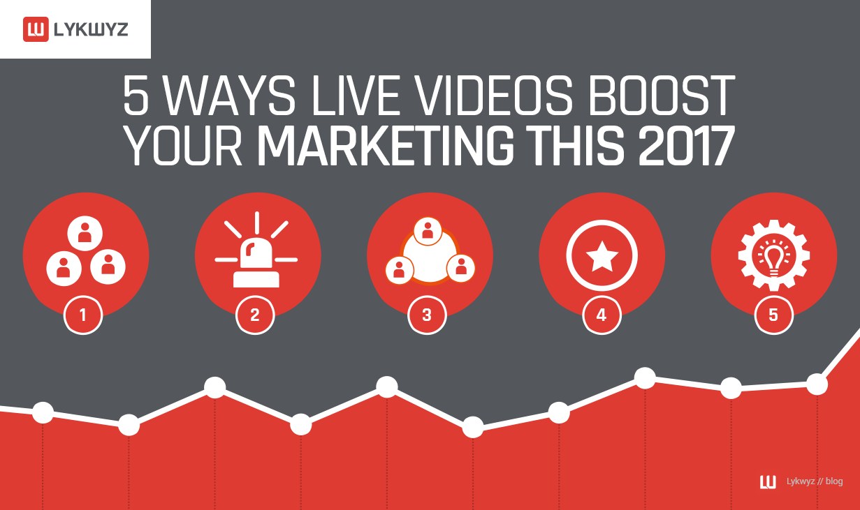 5 Ways Live Videos Boost Your Marketing This 2017